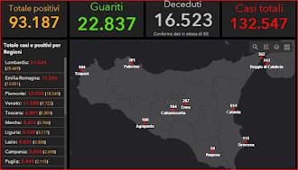 COVID-19 Italia - Monitoraggio 6 Aprile