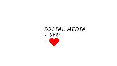Social Media SEO Traffic