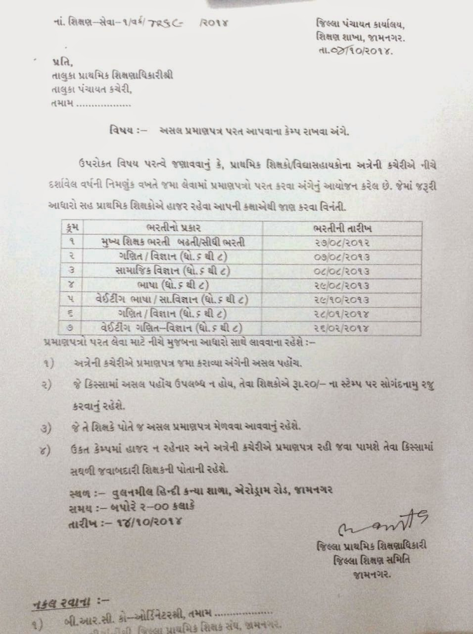 Jamnagar - original certificate Parat aapva camp  babat