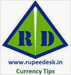Free USDINR Tips
