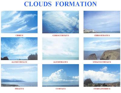 http://3.bp.blogspot.com/-T0qVku2Ikak/TcZb-WmYWGI/AAAAAAAAAbM/X8zpf_HTjT0/s1600/cloud.jpg