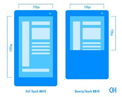 Todavía falta un tiempo hasta que el sistema operativo BlackBerry 10 llegue a los usuarios, pero losprimeros smartphones de la plataforma ya están casi listos y los desarrolladores comienzan a crear aplicaciones para la plataforma. Por ello, RIM aclaró que el nuevo sistema operativo tendrá dos resoluciones de pantalla. La primera de ellas será 1280 x 768 pixels, la misma utilizada por el smartphone BlackBerry 10 Dev Aplha que fuera distribuido a los desarrolladores durante la última BlackBerry Developer World y que corresponde a dispositivos totalmente táctiles. Los smartphones con el tradicional teclado físicoBlackBerry en cambio utilizarán pantallas con resolución