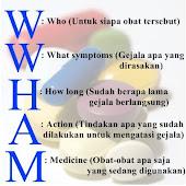 WWHAM