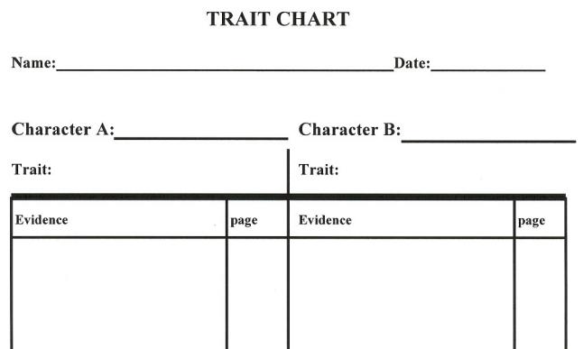 lpcomputerlab: Grade 4- Trait Chart, Graphic Organizer