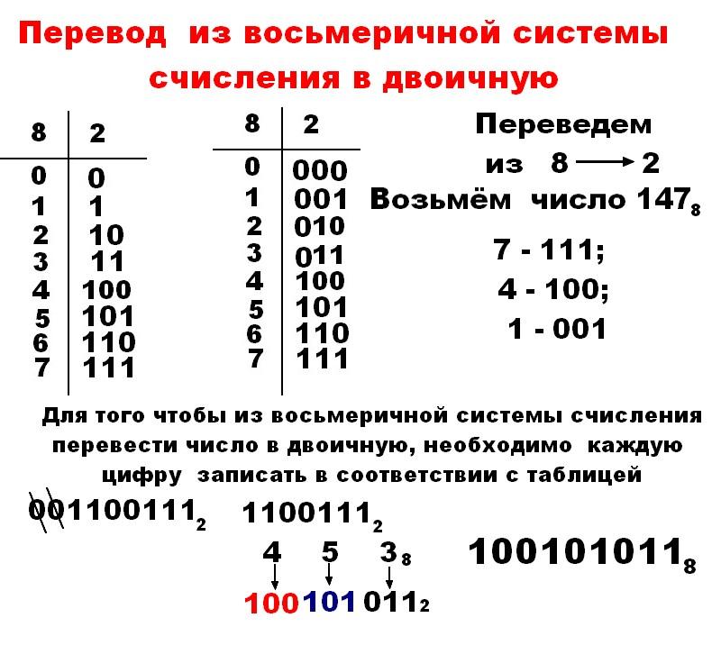 ArcGIS Help 101 - Таблица типов данных полей ArcGIS