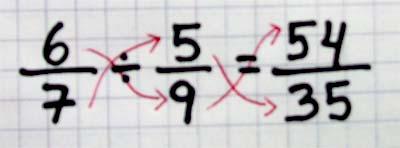 Division de Fracciones