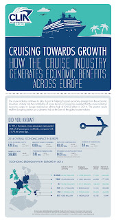 Cruise industry delivers new boost to Europe's economic recovery
