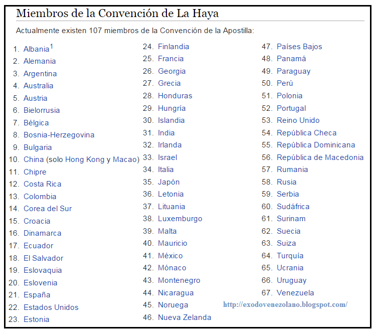 Éxodo Venezolano: Apostillar documentos para el Extranjero