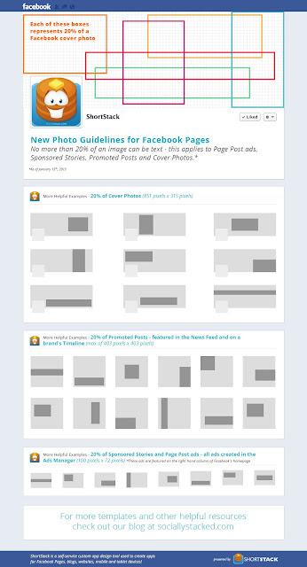facebook advertising image 20 percent text infographic