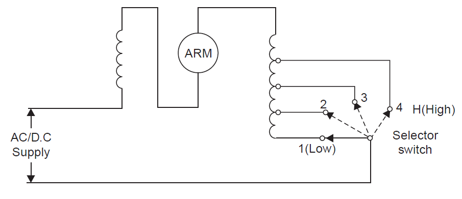speed control of permanent split capacitor motors