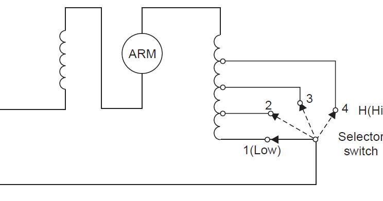 speed control of permanent split capacitor motors