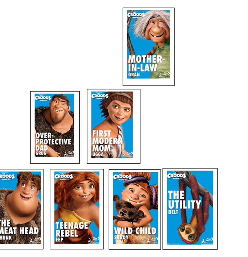It's just a picture of Handy Croods Character Names