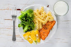 Rec' of the Week: MyPlate Portion Control Plate