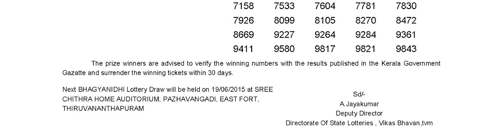 BHAGYANIDHI Lottery BN 192 Result 12-6-2015
