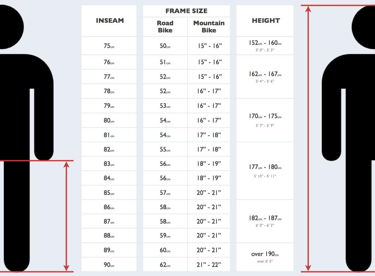 BikeSplosh - All Things Bikes: Bike Frame Size Chart