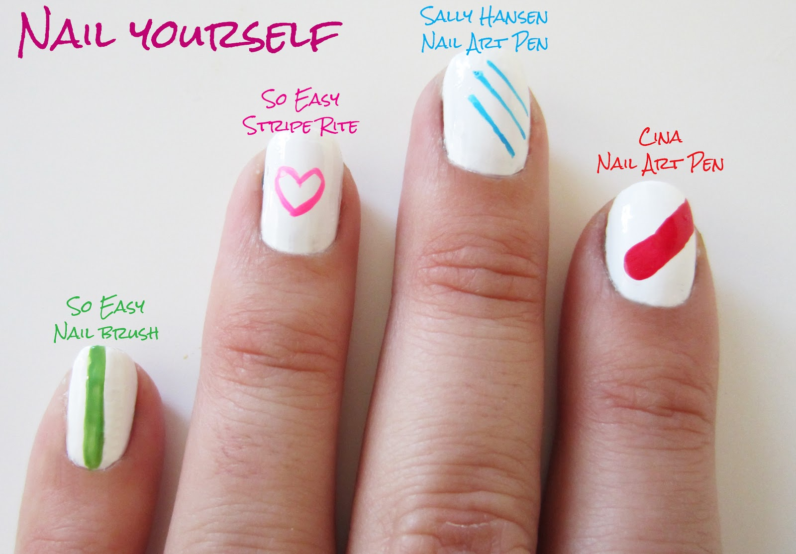 Nail Yourself Critique Nail Art Tools