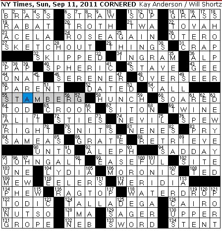 Rex parker does the nyt crossword puzzle ancient kingdom asia minor word of the day renin 47d enzyme regulating blood fluid and pressure m4hsunfo