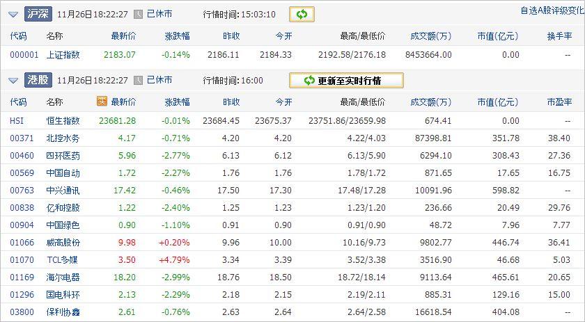 中国株コバンザメ投資ウォッチ銘柄watch20131126