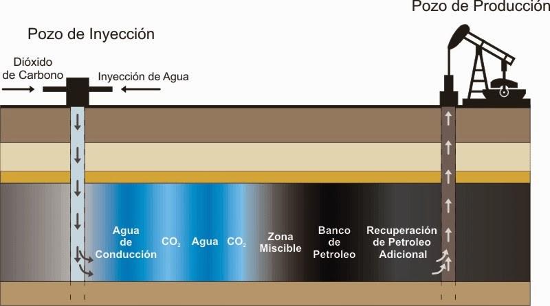 el crack del petroleo <a rel='nofollow' target='_blank' href=