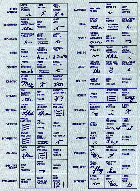 Handwriting Charts