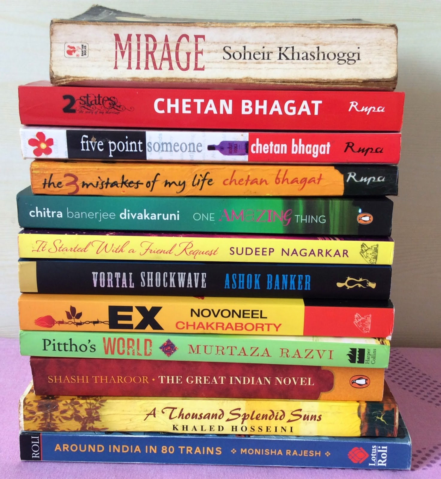 Misc Indian and Asian authors