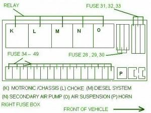 mercedes fuse box diagram fuse box mercedes w220 front of vehicle rh mercedesfusebox blogspot com