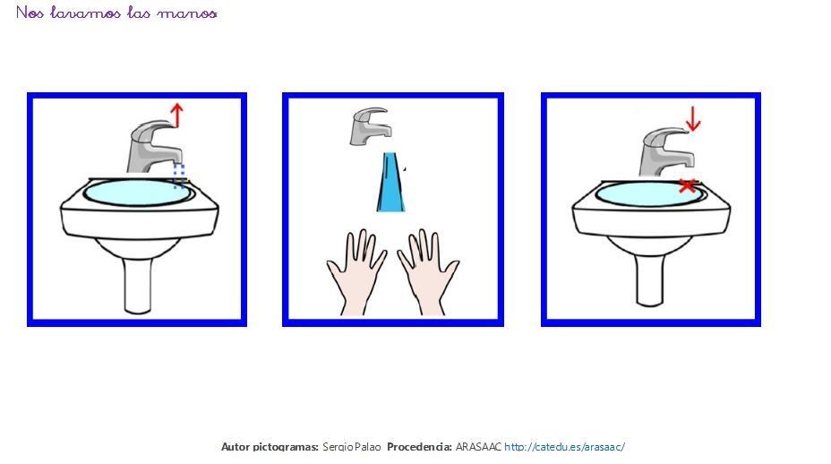 Terapias sociales trabajo con pictogramas - Trucos para ir al bano todos los dias ...