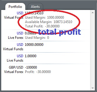 Menghitung keuntungan trading forex