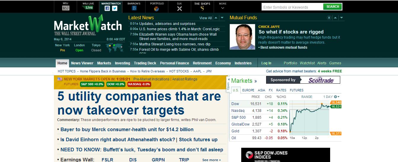 blackberry stock marketwatch