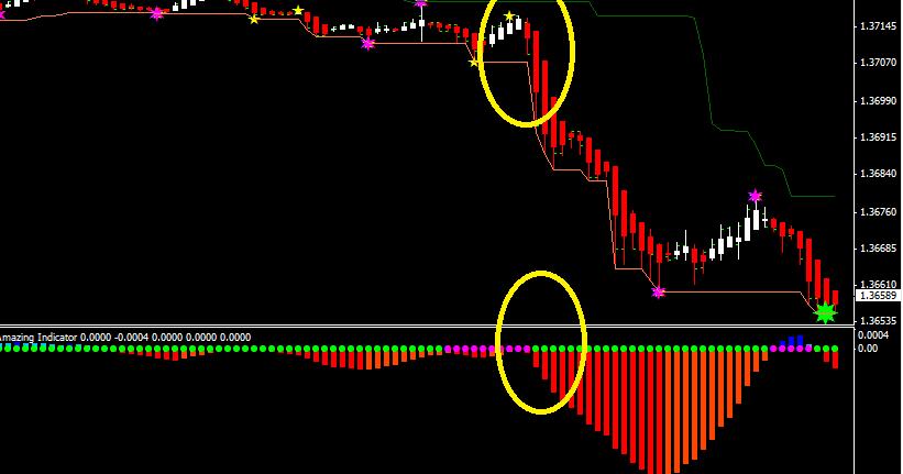 Menentukan waktu dan jam yg tepat untuk trading forex