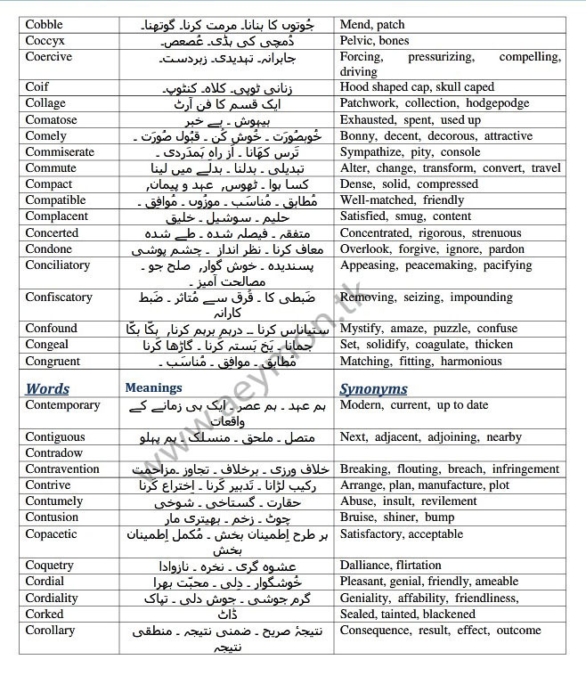 Skills Sellings: MCAT English Vocabulary with URDU meanings by UHS