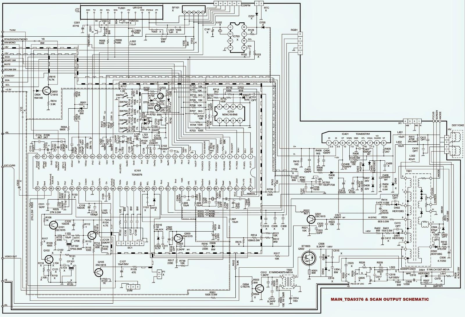 How To Enter Service Mode Onida 21 29 Oxygen Thunder Ctv