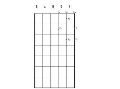 GUITAR TABS IN SAREGAMA FORMAT | Lead Guitar Tabs, Guitar for ...