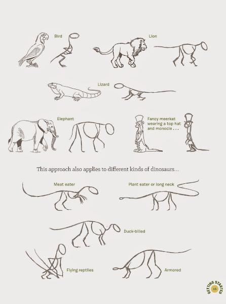 How To Make A Dinosaur T Rex