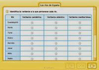 http://www.e-vocacion.es/files/html/1431751/recursos/la/U10/pages/recursos/143175_P133/es_carcasa.html
