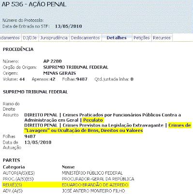 """Agora a bola está com o ministro Luís Roberto Barroso, relator do """"mensalão tucano"""""""