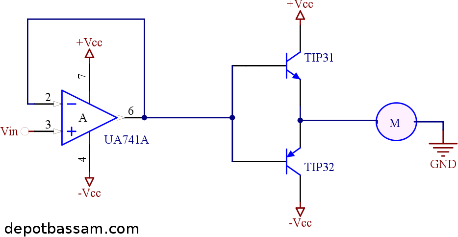 Class B Push Pull Amplifier Design For Dc