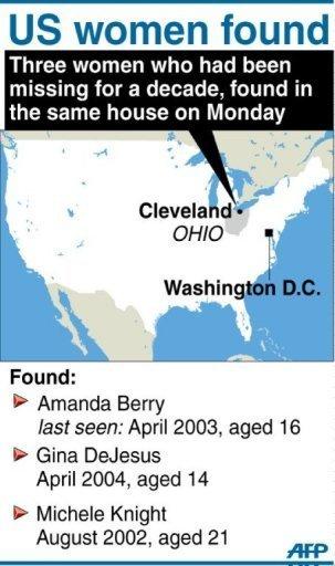 Infografik : Lokasi dan mangsa penculikan di Cleveland, Ohio, Amerika Syarikat