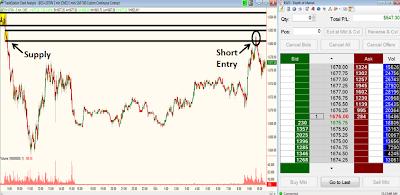 Краткосрочная сделка на продажу фьючерсов S&P от 04.10.13. Прибыль: 647.30$ Сэм Сейден (Sam Seiden)