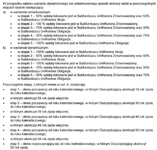 Warianty automatyczne na IKE Union Investment