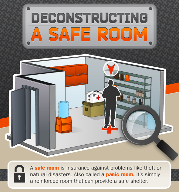 Securology december 2011 for Building a panic room inside your house