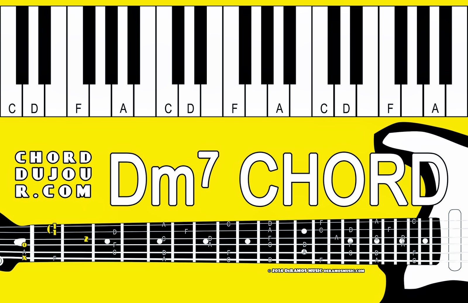 Chord du jour chord deux jour challenge bdim and dm7 guitarists take that f chord that perhaps has been vexing you and lift your ring finger play the d g b and high e strings thats dm7 be sure to hexwebz Image collections