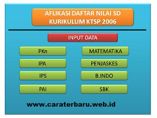 Aplikasi Penilaian Untuk SD/MI Kurikulum KTSP