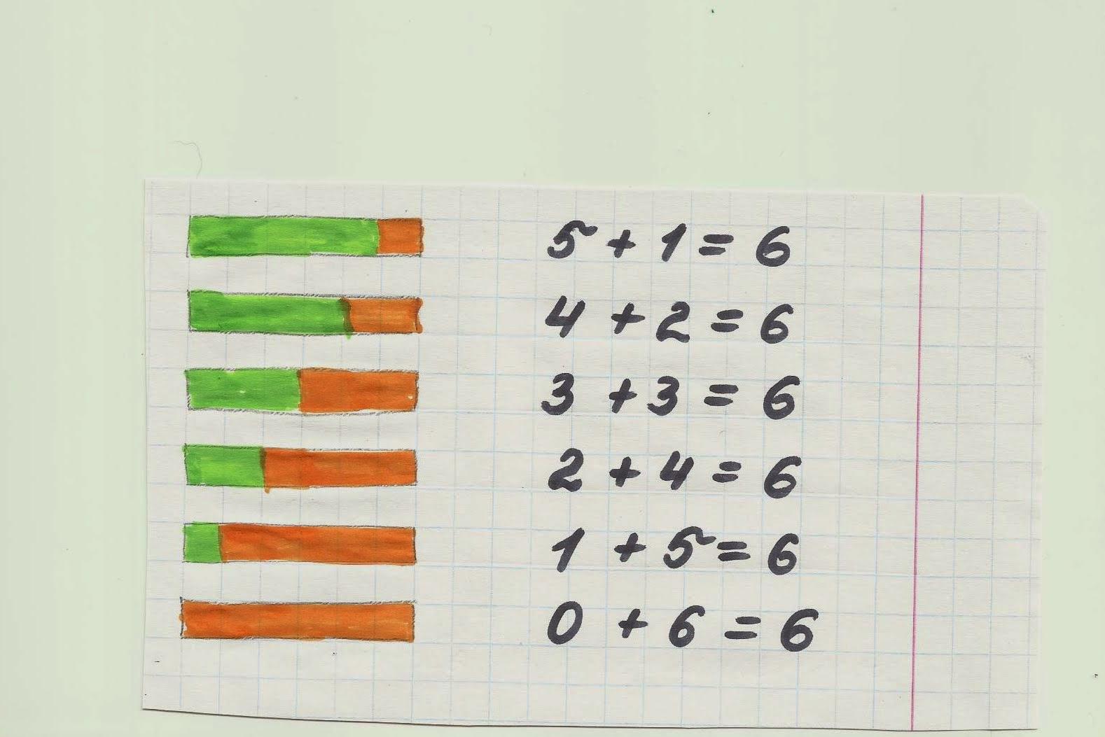 как знакомить дошкольников с составом числа