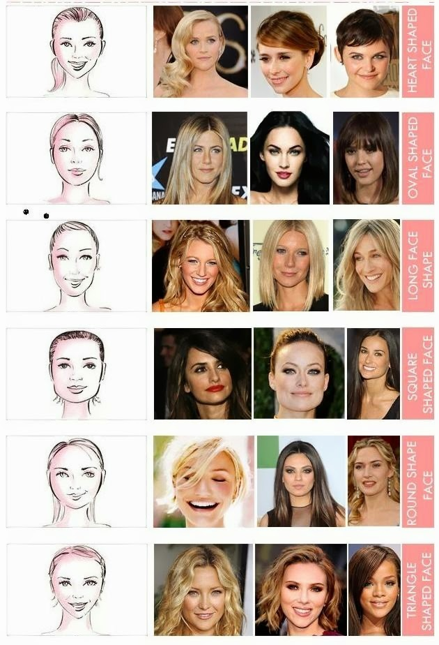 Different Hairstyles to Fit Your Face Shape | Womens Hair Styles