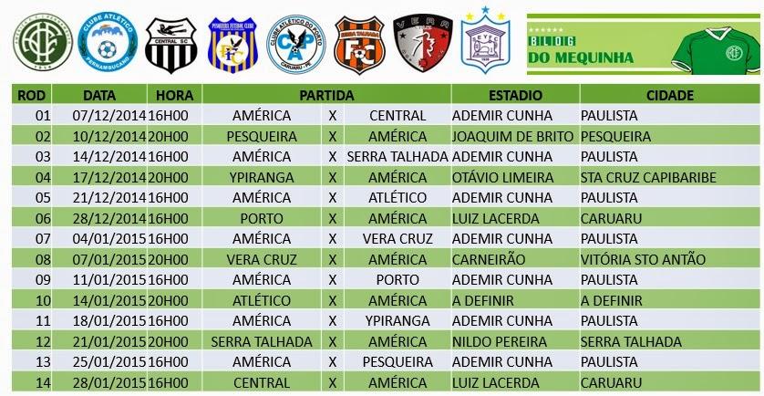 Tabela do primeiro turno do Pernambucano é divulgada pela FPF