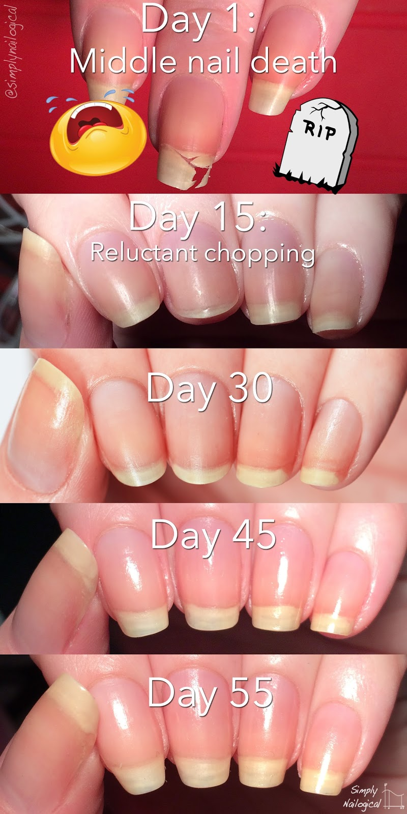Can you cut your nails with gel polish
