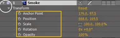 AE Animation 101_Transform Property 02