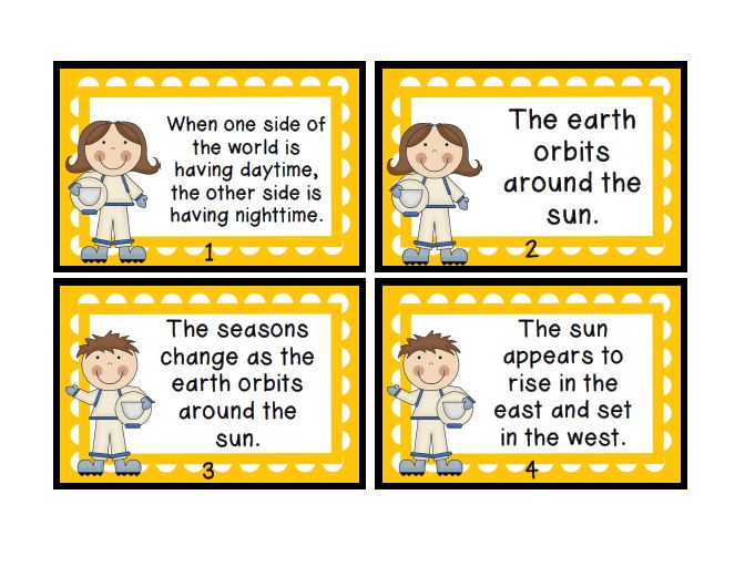Rotation Of Earth For Kids information
