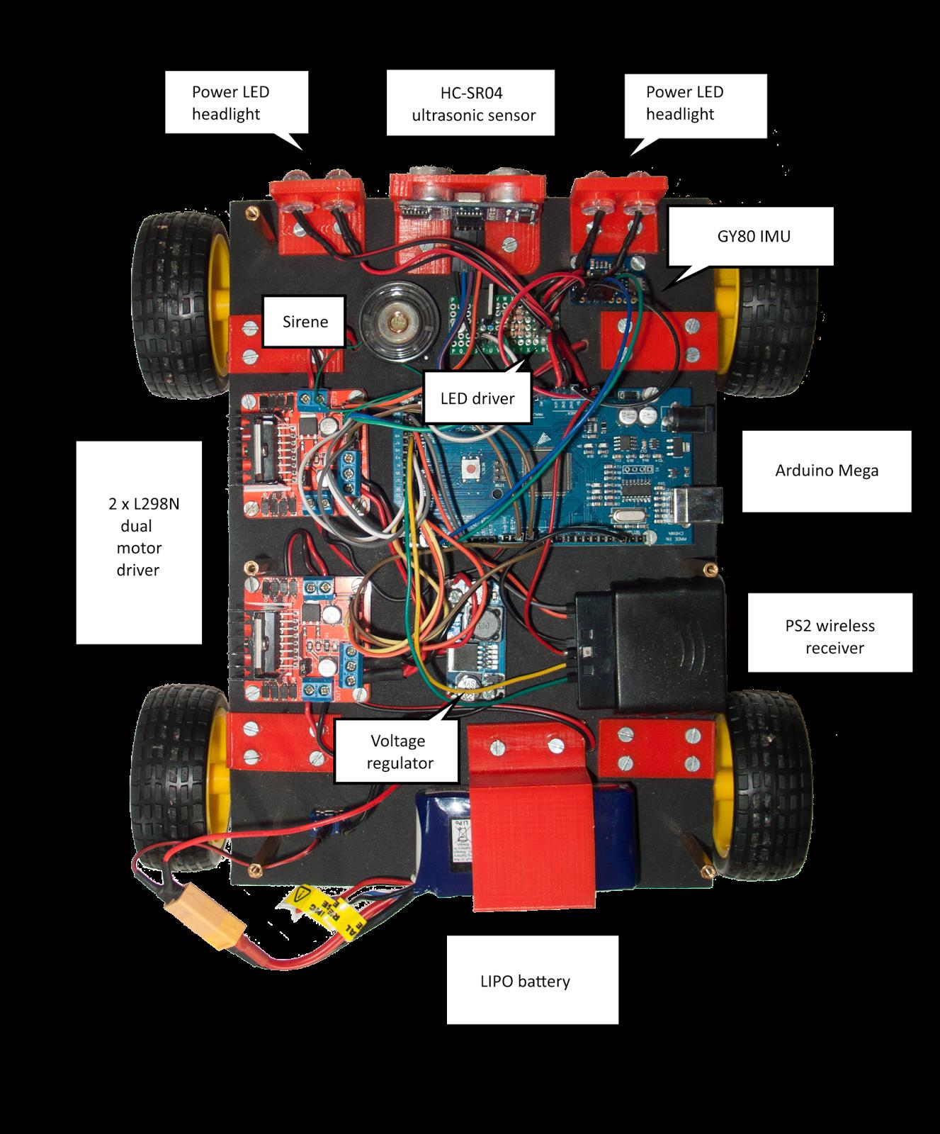 Quot mr stitson a kid friendly arduino lego robot